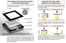 Abiz Sensor The Sensing Solution Company Flat Dome Light