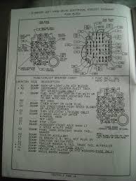 international 8100 fuse box simple wiring diagram international 8100 wiring diagram wiring diagram 1996 international 8100 series truck international 8100 fuse box