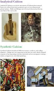 cubism essay analytical cubism essay bbc radio the essay paris analytical cubism essay analytical cubism essay