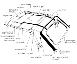 camaro power window wiring diagram discover your vw convertible top frame parts diagram