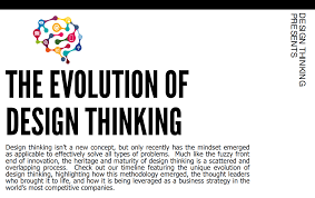 Design Thinking Iqpc The Evolution Of Design Thinking Design Thinking 2020 Iqpc