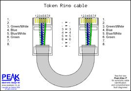 internet wire diagram wiring diagram expert internet cable rj45 wiring diagram wiring diagram centre internet wire colors internet wire diagram