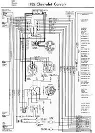 chevrolet corvair electrical wiring diagram all about 1965 chevrolet corvair electrical wiring diagram