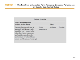 Performance Management And Appraisal Hrm