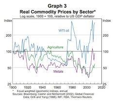 The Causes Of Metal Price Volatility