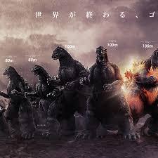 Godzilla Chart Artstation 1954 2019 Godzilla Size Chart Noger Chen