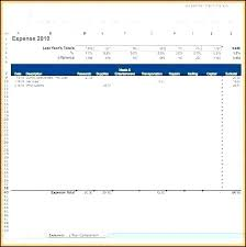 Biweekly Budget Template Personal Expenses Spreadsheet Uk Bi Weekly Budget Spreadsheet