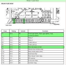 wiring diagram for flat 4 pin trailer plug on wiring images free 4 Wire Trailer Light Diagram wiring diagram for flat 4 pin trailer plug on wiring diagram for flat 4 pin trailer plug 15 round 4 wire trailer diagram 4 pin trailer wiring color 4 wire trailer lights diagram