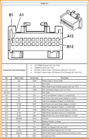 2007 chevy impala radio wiring diagram highroadny 2007 chevy impala electrical diagram at 2007 Chevy Impala Wiring Diagram