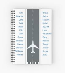 The international phonetic alphabet (ipa) is a system where each symbol is associated with a particular english sound. Military Aviation Pilots Air Traffic Controllers International Phonetic Alphatbet Runway And Aircraft Landing Or Taking Off Millions Of Unique Designs By