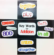 Addition And Subtraction Key Words Anchor Chart The Teacher Wife Addition Subtraction Key Words Free