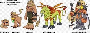 Leomon Guilmon Impmon Digimon Digivolution Png 2434x900px