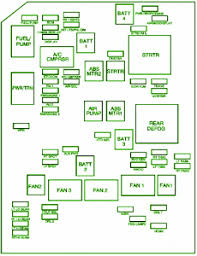 similiar 2003 tahoe fuse diagram keywords 2012 camaro interior further 2010 chevy impala fuse diagram moreover 7