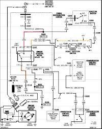 Remarkable 1969 dodge dart wiring diagram ideas best image wire