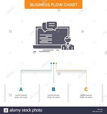 Training Course Online Computer Chat Business Flow Chart