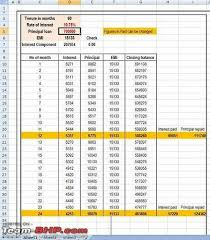 Sbi Car Loan Amortization Schedule Used Cars For Sale