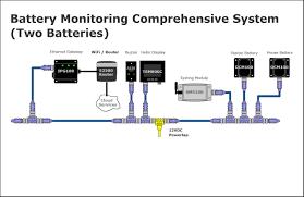 maretron battery monitoring network diagram