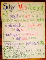 Singular And Plural Verbs Chart Subject Verb Agreement Anchor Chart Subject Verb Agreement
