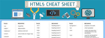 html reference sheet cheat sheets and resources for programmers quicklycode