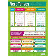 9 Verb Tenses English Educational Wall Chart Poster In