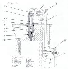 wiring diagram caterpillar 1995 topkick wiring diagrams and 1996 chevrolet kodiak wiring diagram two sd rear end