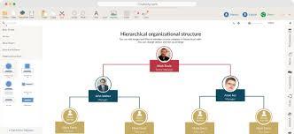 Online Hierarchy Chart Maker Free Online Organizational Chart Generator Www