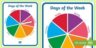 Week Days Chart Days Of The Week Circular Display Sign Todays Weather
