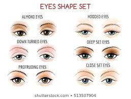 eye makeup tutorial eyeshadow vector template set of eyes shape diffe shapes close set wide set protruding on