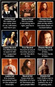 Chaotic Neutral Chart Test Firefly Alignment Chart B And According To All The Tests I
