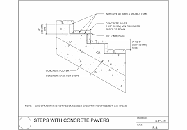 steps on concrete jpg