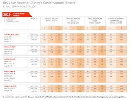 Dvc Bay Lake Tower Point Chart 2015 A Timeshare Broker Inc