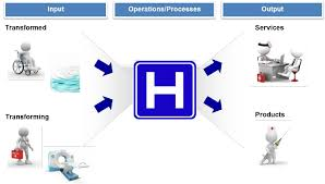 the conceptual input transformation output model of operations figure 1 the conceptual input transformation output model of operations management applied to