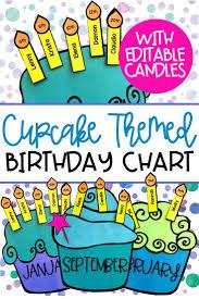 Editable Birthday Chart Printable Bedowntowndaytona Com
