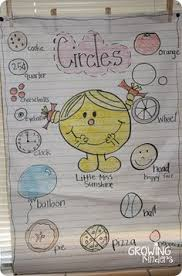 Safe Circle Chart 19 Best Shape Chart Images In 2019 Preschool Activities