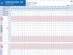 Temperature Maintenance Chart National Vaccine Storage And Handling Guidelines For
