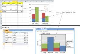 Access Charts Ms Access Pivot Chart Stack Overflow