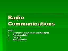 On a phone call to a call centre and trying to make sure that the spelling of a name or address etc is correct. Radio Communications Mtp S 1 History Of Communications And Intelligence 2 Phonetic Alphabet 3 Call Signs 4 Voice Procedure Ppt Download