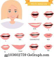 Phoneme Mouth Chart Vector Stock Lip Sync Character Mouth Animation Lips