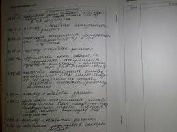 Как писать дневник по практике образец по фармации Готовые дневники по практике Дневник преддипломной И тут возникают такие вопросы как заполнять и написать отчет или дневник по практике