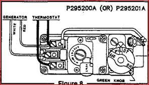 gas wall heater wiring diagram wiring diagram show gas wall furnace control wiring wiring diagram expert wall heater gas valve wiring diagram gas wall heater wiring diagram