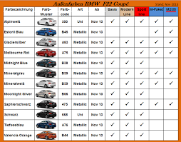Bmw Model Chart Bmw 2 Series And M235i Colors Availability Chart European