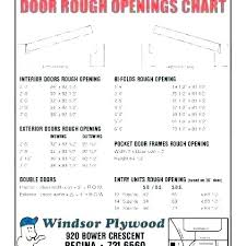 Door Rough Opening Chart Framing An Exterior Door Rough Opening Camilahomedesign Co