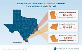 commissioned by insurancequotes examined the average cost of auto insurance premiums in 1 348 texas cities using a hypothetical 40 year old female