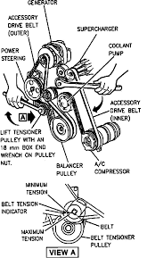 91 buick park avenue engine diagram 91 automotive wiring diagrams 91 buick park avenue tension in order to get belt on
