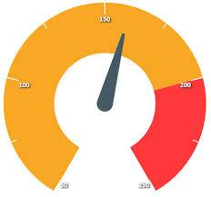 Angular Gauge Chart Live Charts