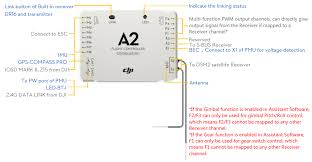a2 important for assembly and connection dji wiki a2 port description png