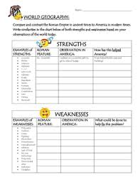 Civil War Strengths And Weaknesses Chart Strength And Weaknesses Worksheet Teachers Pay Teachers