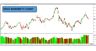 Banknifty Archives Chart Advise