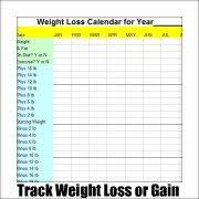 weekly weigh in charts charts jounals and calendars to maintain and achieve ideal body weight