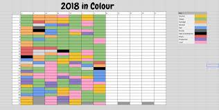 Mood Chart Tumblr